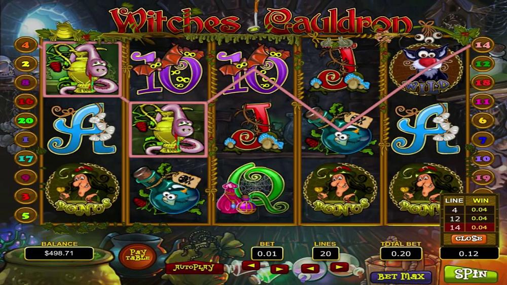 Witches Cauldron multiplier vos gains